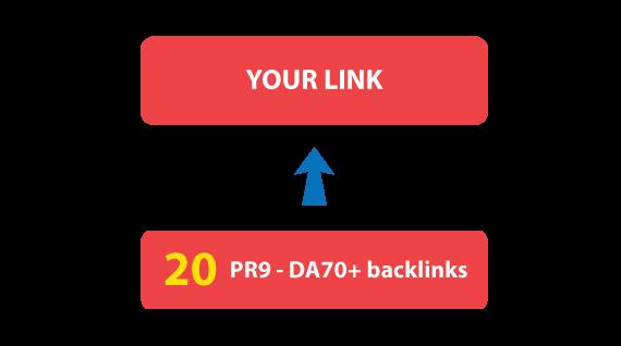 backlinks tree
